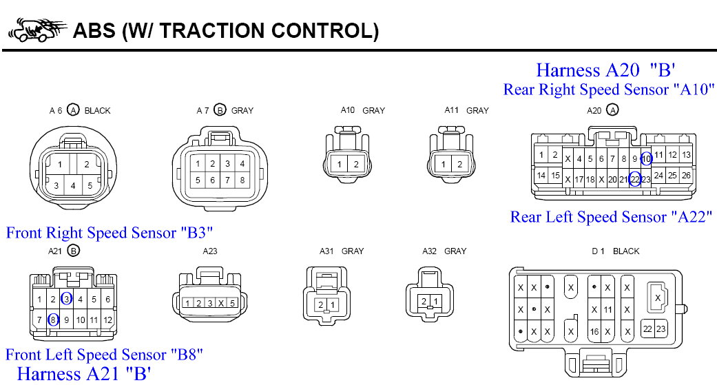 the ecu and the traction control Basicly same ecu like model 301003 but have additionally great feature intelligent traction control™intelligent traction control™ solves the problem of lost traction that results from trying to put too much engine power to the ground with too little tire by using state-of-the-art predictive software in conjunction with.