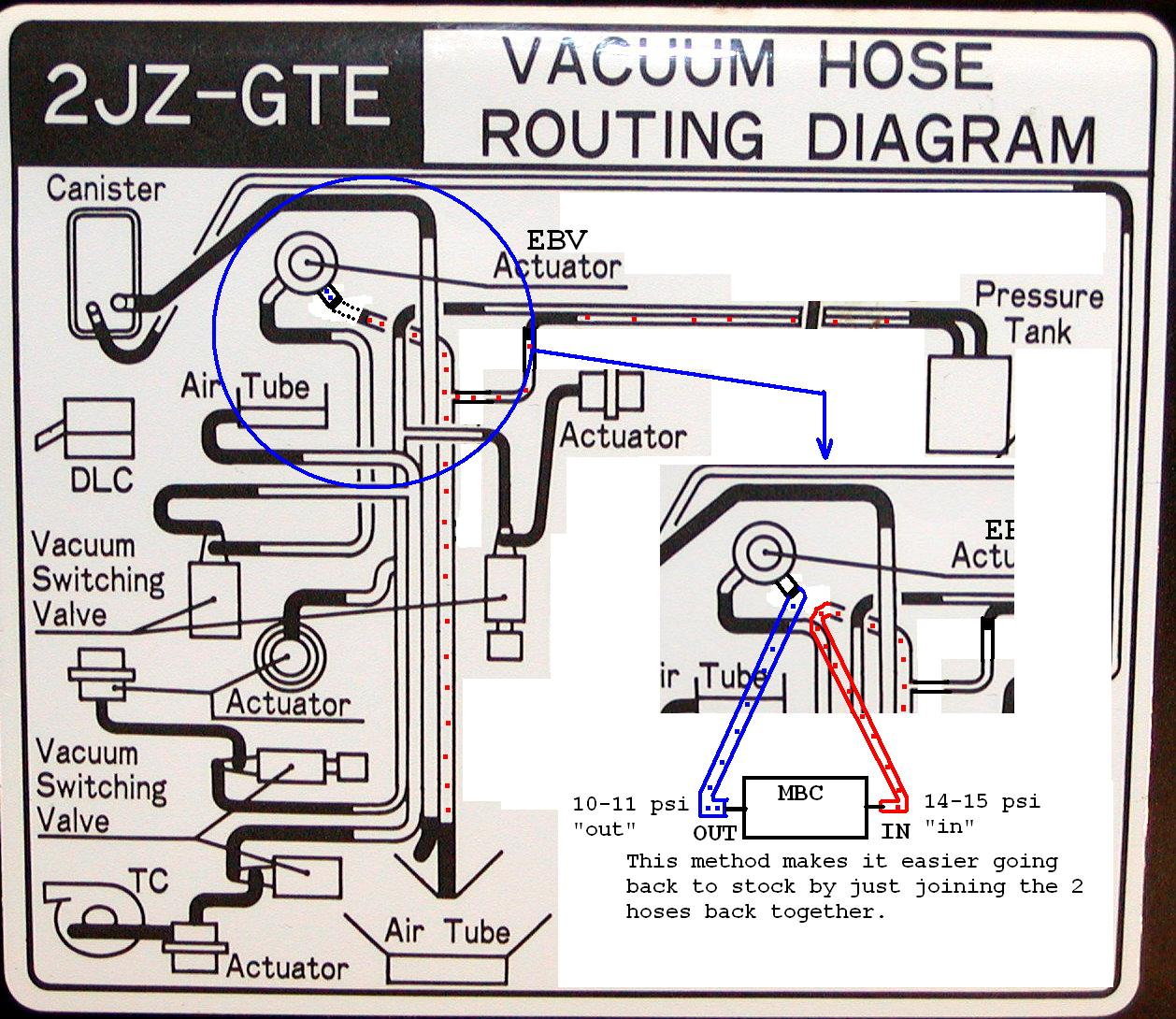 Stock Twins Replacement Upgrade Hybrid Gt28rs Archive Page 3 300zx Hks Turbo Timer Wiring Diagram